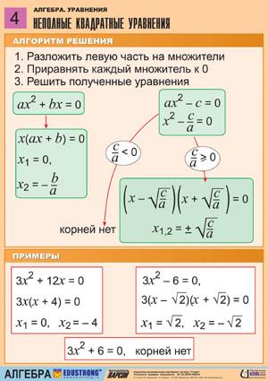 народе квадратные уравнения раздаточный материал Тарантул автора Тьерри